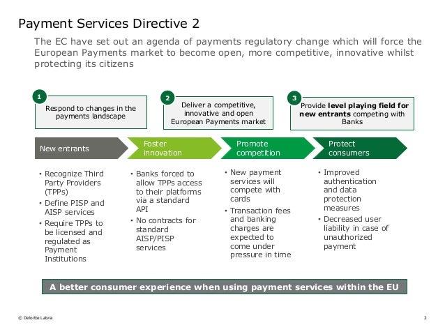 PSD2 un GDPR savstarpējā ietekme  Intersections of PSD2 and GDPR