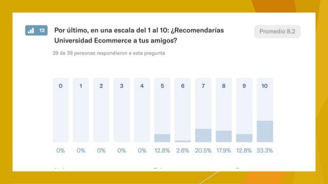Ecommerce Ecommerce tradicional MARCAS - D2C BRAND ECOMMERCE DNVB RESELLERS ON-OFF PURE PLAYERS Marketplaces GENERALISTAS ...
