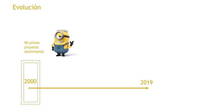 Ventas Prime Day 2018