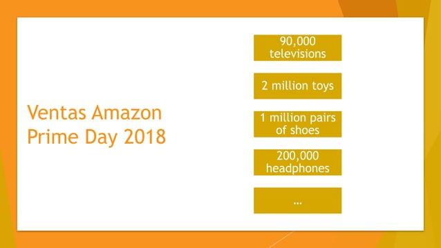 ¿Y en Amazon?