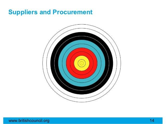 Suppliers and Procurementwww.britishcouncil.org      14