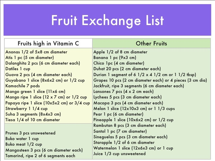 Food Exchange List Pdf