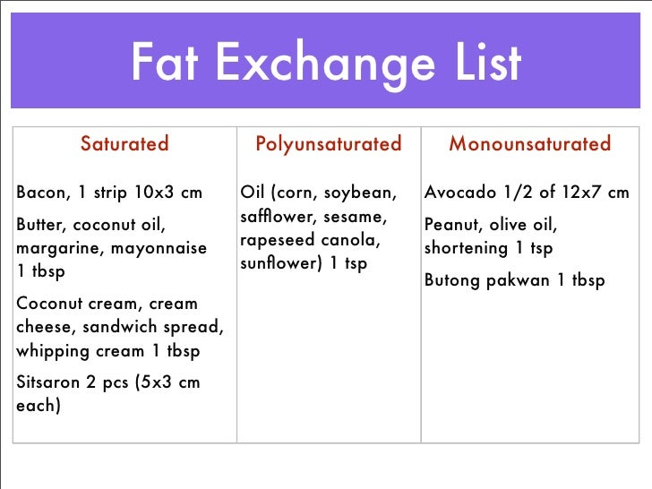 List Of Food With Rapeseed