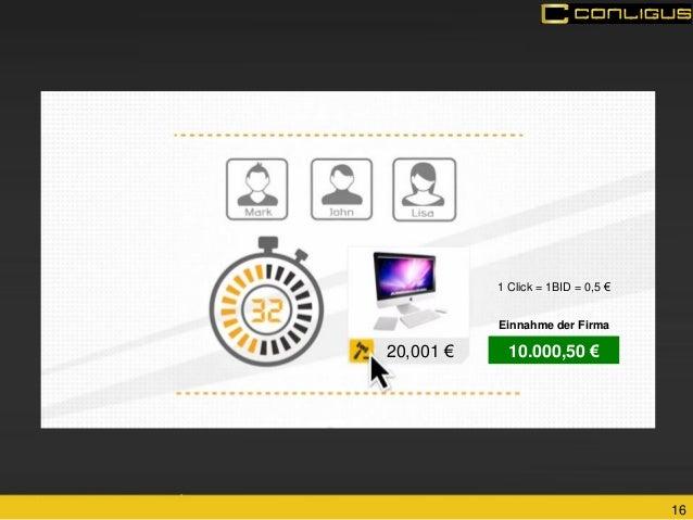 16  1 Click = 1BID = 0,5 €  20,001 €  10.000,50 €  Einnahme der Firma