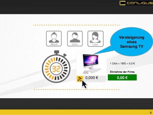 9  1 Click = 1BID = 0,5 €  0,000 €  0,00 €  Einnahme der Firma  Versteigerung eines Samsung TV