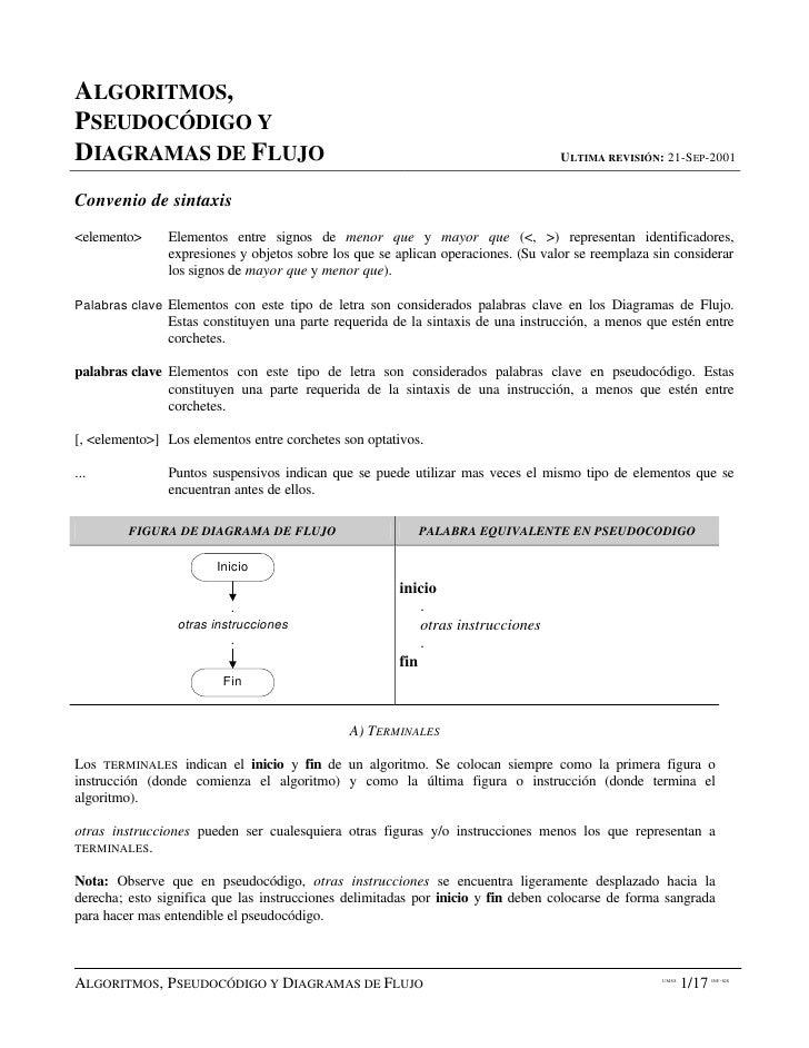 ALGORITMOS,PSEUDOCÓDIGO YDIAGRAMAS DE FLUJO                                                                ULTIMA REVISIÓN...