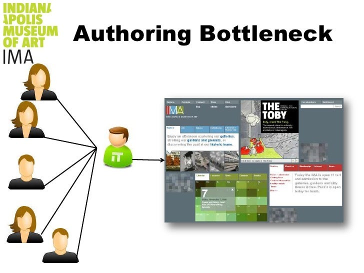 Authoring Bottleneck<br />