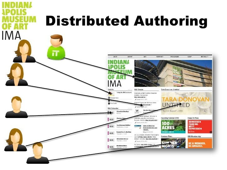 Distributed Authoring<br />