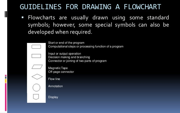 GUIDELINES FOR DRAWING A FLOWCHART<br />Flowcharts are usually drawn using some standard symbols; however, some special sy...