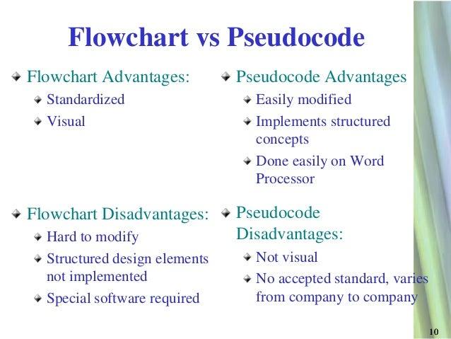 Code visual to flowchart v6
