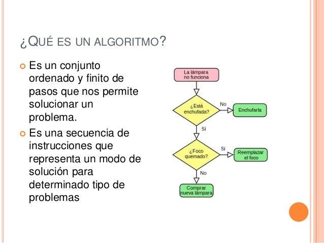 pseudocodigo algoritmos diagramas de flujo. Black Bedroom Furniture Sets. Home Design Ideas