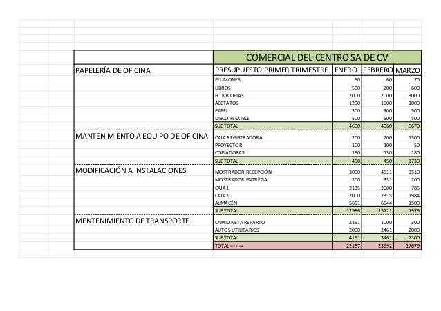 COMERCIAL DEL CENTRO SA DE CV PAPELERÍA DE OFICINA PRESUPUESTO PRIMER TRIMESTRE ENERO FEBRERO MARZO PLUMONES 50 60 70 LIBR...
