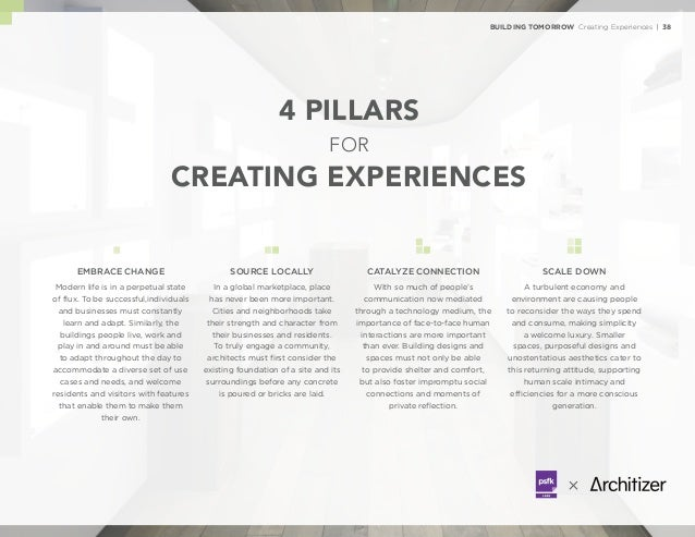 4 PILLARS CREATING EXPERIENCES  BUILDING TOMORROW Creating Experiences | 38 EMBRACE CHANGE Modern life is in a perpetual ...
