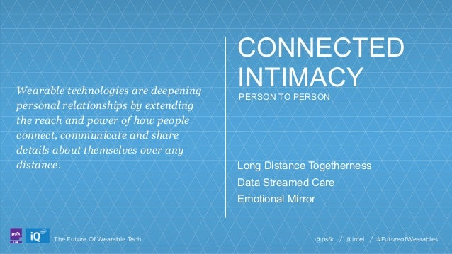 LONG-DISTANCE TOGETHERNESS LABS  Wearable technologies are harnessing the power of haptic feedback to create a tangible co...