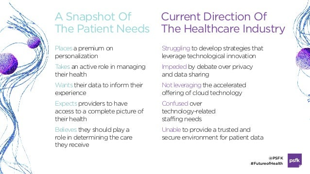 @PSFK #FutureofHealth A Snapshot Of The Patient Needs Placesa premium on personalization Takesan active role in managing t...