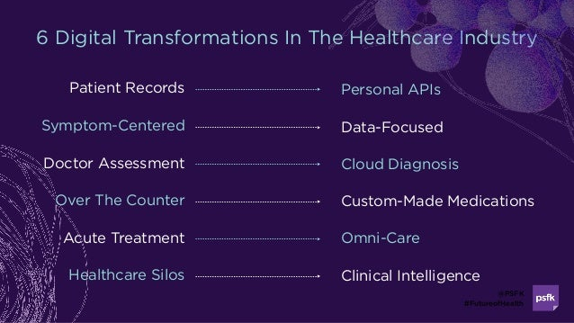6 Digital Transformations In The Healthcare Industry Acute Treatment Omni-Care Doctor Assessment Cloud Diagnosis Custom-Ma...