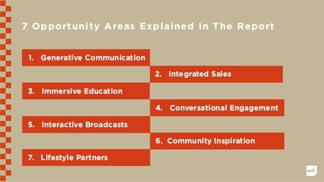7 Opportunity Areas Explained In The Report 1. Generative Communication 2. Integrated Sales 3. Immersive Education 4. Conv...