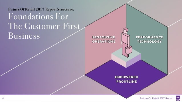 Future Of Retail 2017 Report Structure: Foundations For The Customer-First Business 4 Future Of Retail 2017 Report RESPONS...
