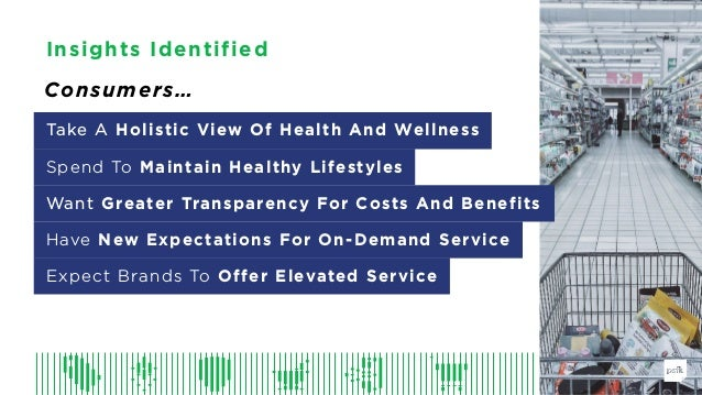 Take A Holistic View Of Health And Wellness Spend To Maintain Healthy Lifestyles Want Greater Transparency For Costs And B...