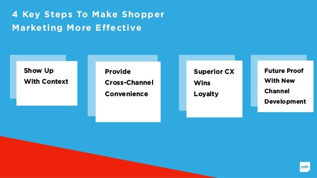 4 Key Steps To Make Shopper Marketing More Effective Show Up With Context Provide Cross-Channel Convenience Superior CX Wi...