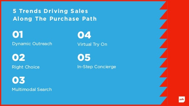 5 Trends Driving Sales Along The Purchase Path 01 Dynamic Outreach 04 Virtual Try On 05 In-Step Concierge 03 Multimodal Se...
