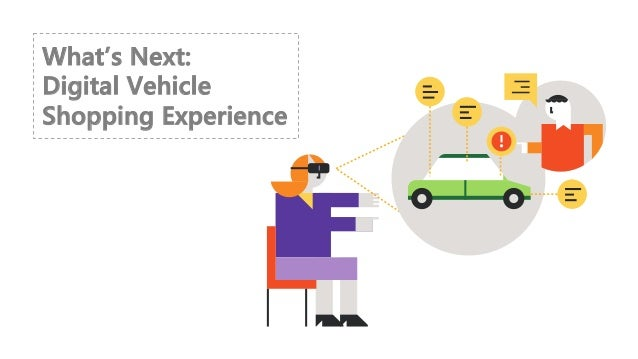What's Next: Digital Vehicle Shopping Experience