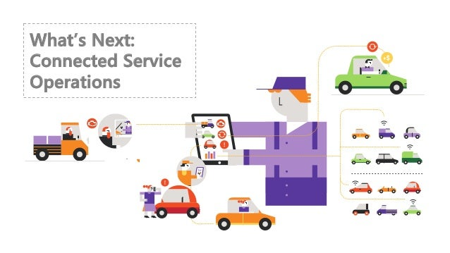 What's Next: Connected Service Operations