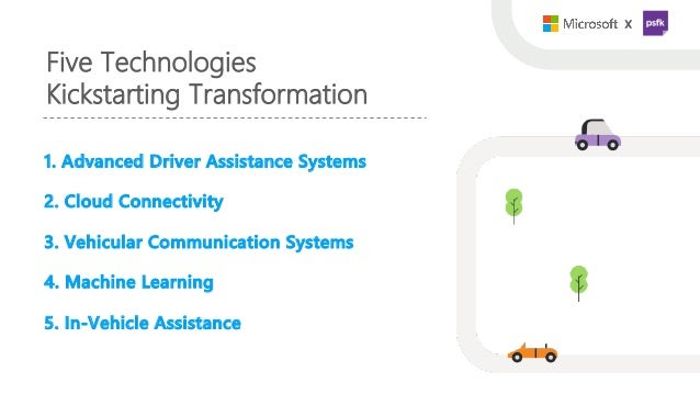 1. Advanced Driver Assistance Systems  2. Cloud Connectivity  3. Vehicular Communication Systems  4. Machine Learning  5. ...