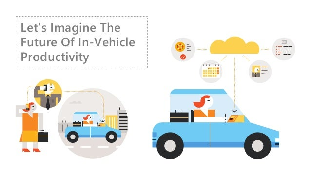 Let's Imagine The Future Of In-‐Vehicle Productivity
