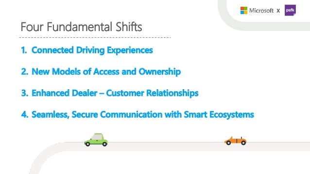 1. Connected Driving Experiences 2. New Models of Access and Ownership 3. Enhanced Dealer – Customer Relationships 4. ...