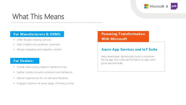 Azure App Services and IoT Suite Help developers dynamically build a customer-‐ facing app and scale performance as app us...