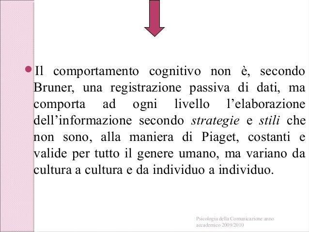 Psic comunicazione psicologia della comunicazione anno accademico 20092010 80 fandeluxe Gallery