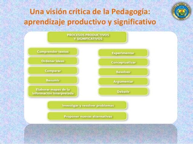 Bases pedagogicas del diseño curricular