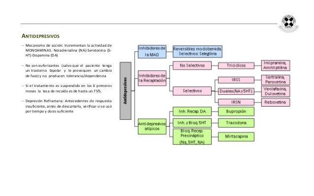 ANTIDEPRESIVOS Mecanismo de acción: Incrementan la actividad de  MONOAMINAS. Noradrenalina (NA)-Serotonina (5-  HT)-Dopam...