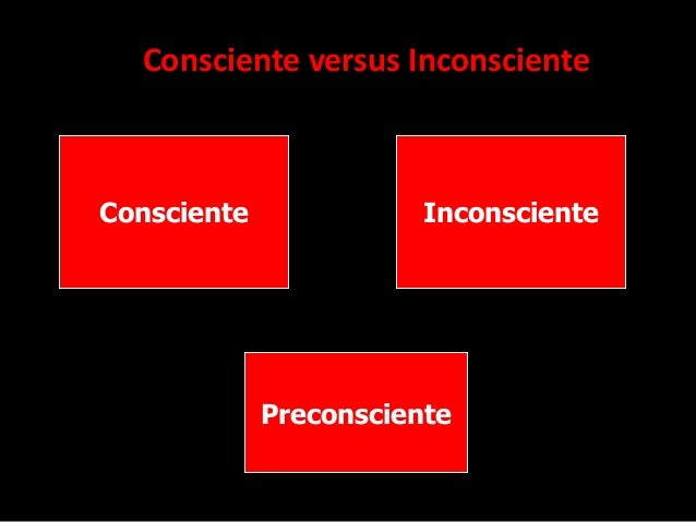 Consciente versus Inconsciente Consciente Preconsciente Inconsciente