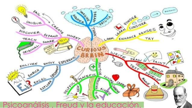 Psicoanálisis , Freud y la educación.