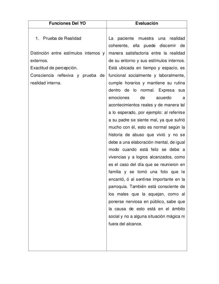 Funciones Del YO                          Evaluación  1. Prueba de Realidad               La   paciente    muestra     una...