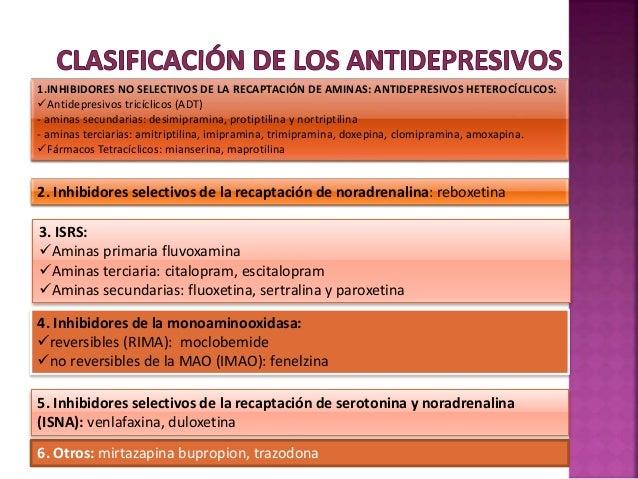 Psicofarmacología y trastornos mentales