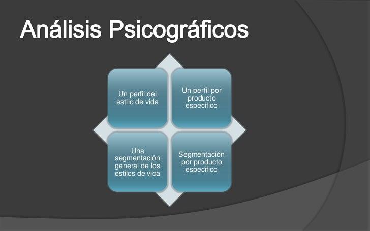 """Resultado de imagen para Facebook perfiles """"psicográficos"""""""