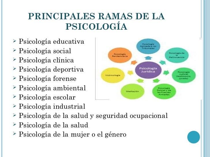 Psicolog a aplicada