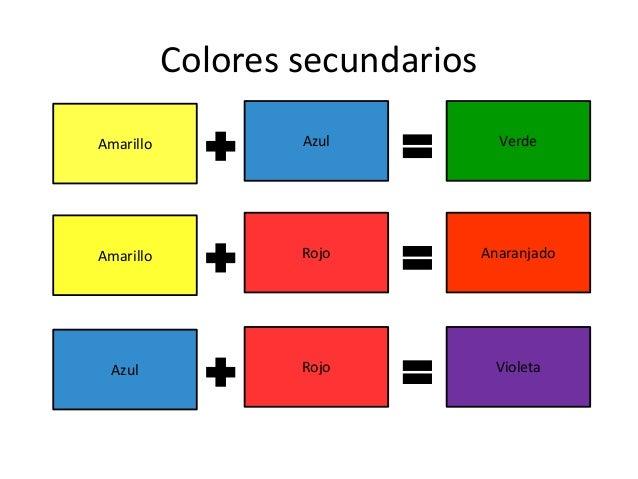 Psicolog a del color - Como hacer color naranja ...