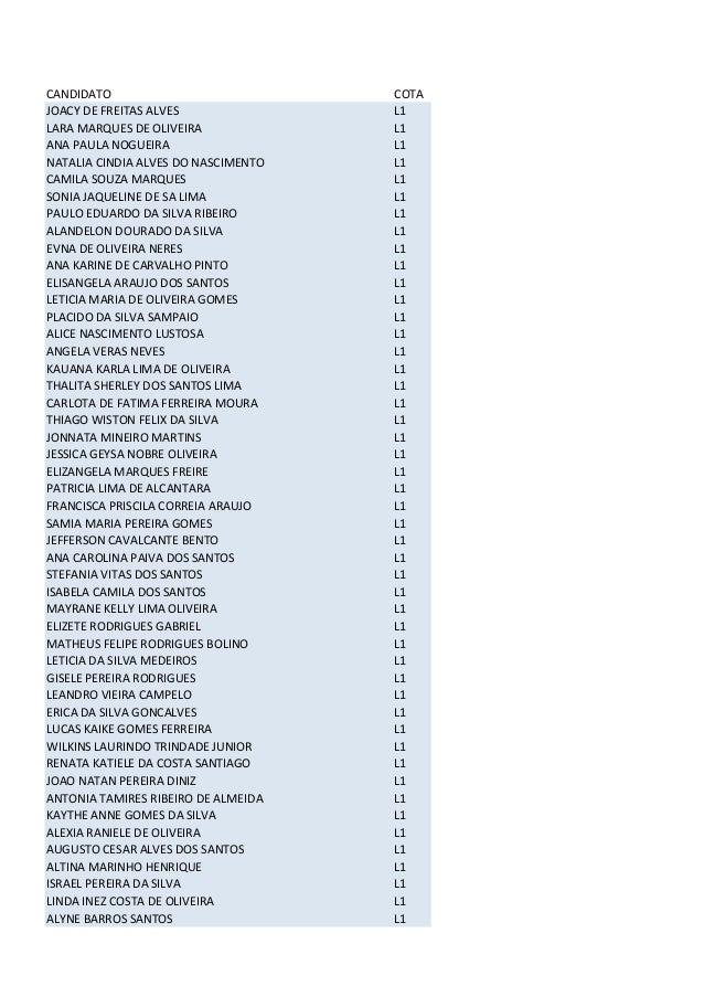 CANDIDATO COTA JOACY DE FREITAS ALVES L1 LARA MARQUES DE OLIVEIRA L1 ANA PAULA NOGUEIRA L1 NATALIA CINDIA ALVES DO NASCIME...