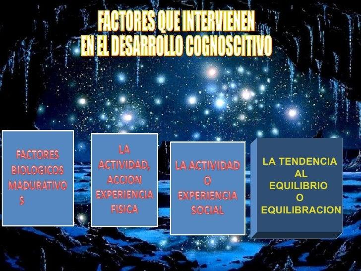 FACTORES QUE INTERVIENEN  EN EL DESARROLLO COGNOSCITIVO LA TENDENCIA AL EQUILIBRIO  O EQUILIBRACION