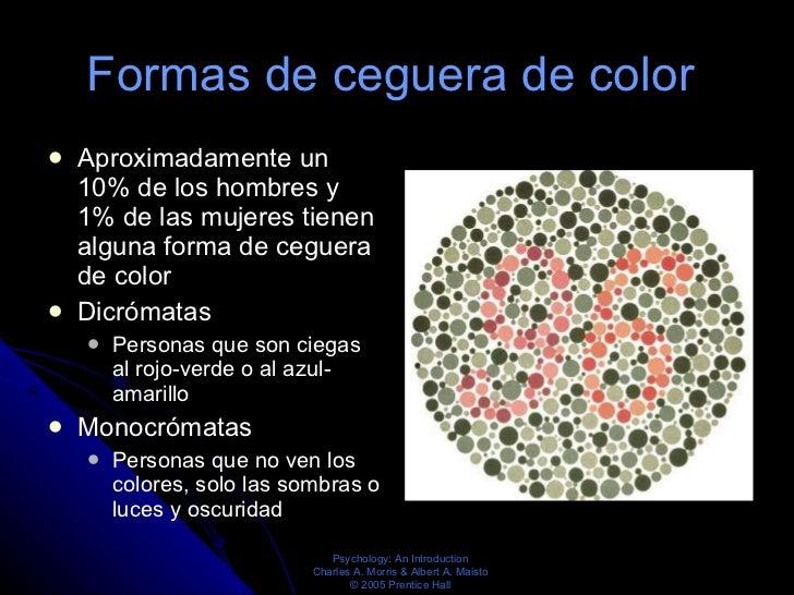 Formas de ceguera de color  <ul><li>Aproximadamente un 10% de los hombres y 1% de las mujeres tienen alguna forma de cegue...