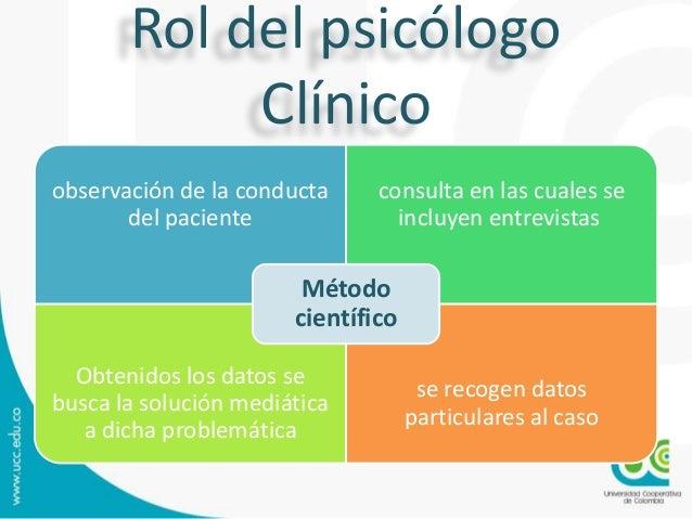 Psicologia clinica y de la salud for Que es divan en psicologia
