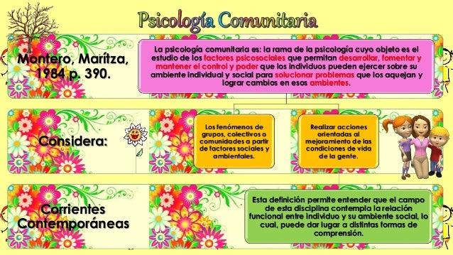 Psicologia comunitaria maritza montero