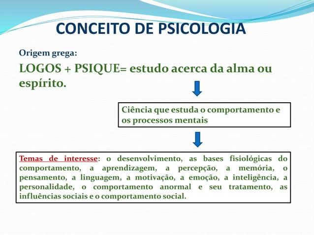 CONCEITO DE PSICOLOGIA Origem grega: LOGOS + PSIQUE= estudo acerca da alma ou espírito. Ciência que estuda o comportamento...