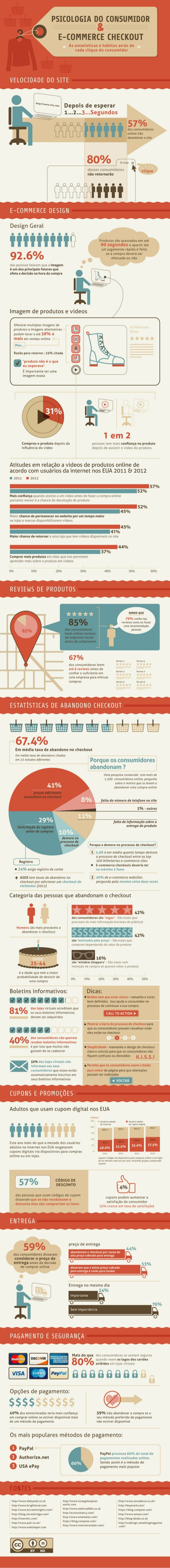 Psicologia do Consumidor & Ecommerce Checkout