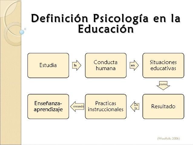 Psicologia educativa Slide 2