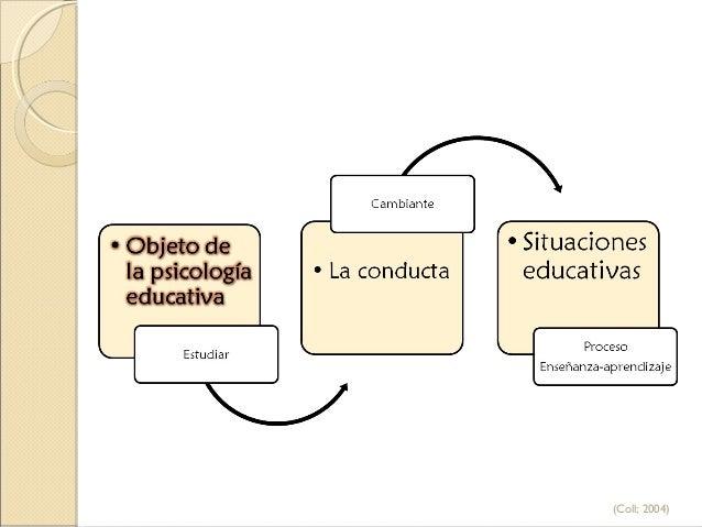 Psicologia educativa Slide 3